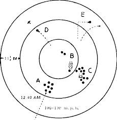 washington-radars-8ufos2