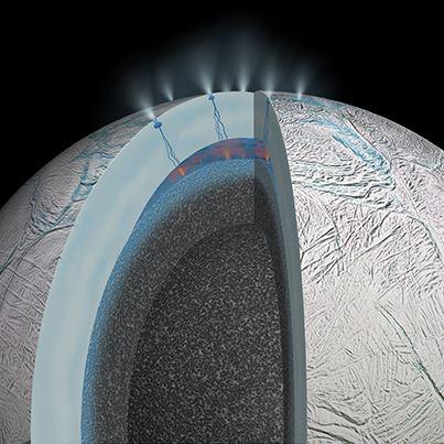 crédit: NASA's Cassini Mission to Saturn